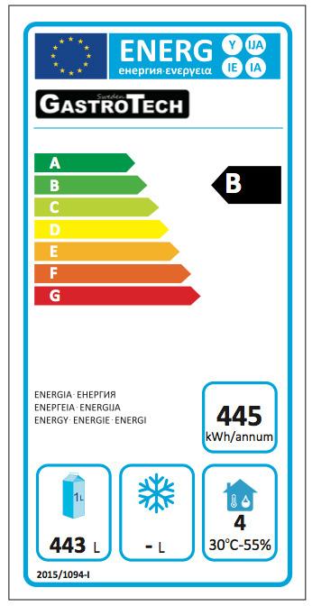 Energiklass B