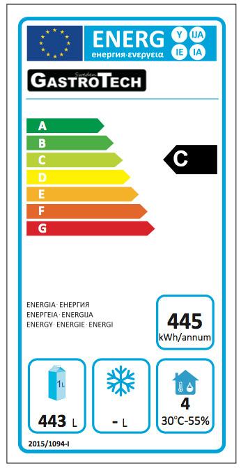 Energiklass C