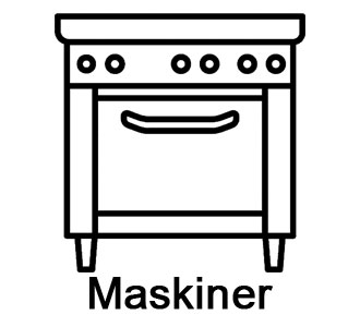 Restaurangmaskiner